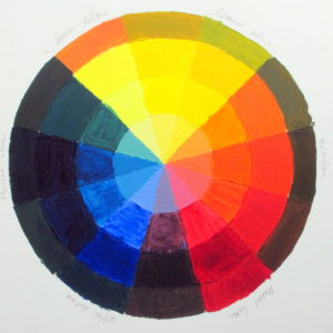 Etching ink colour wheel