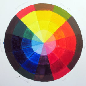 Relief ink colour wheel